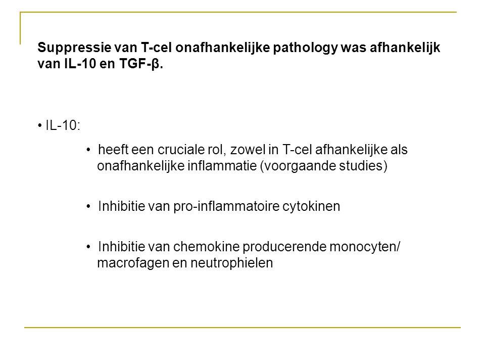 • IL-10: • heeft een cruciale rol, zowel in T-cel afhankelijke als onafhankelijke inflammatie (voorgaande studies) • Inhibitie van pro-inflammatoire cytokinen • Inhibitie van chemokine producerende monocyten/ macrofagen en neutrophielen Suppressie van T-cel onafhankelijke pathology was afhankelijk van IL-10 en TGF-β.