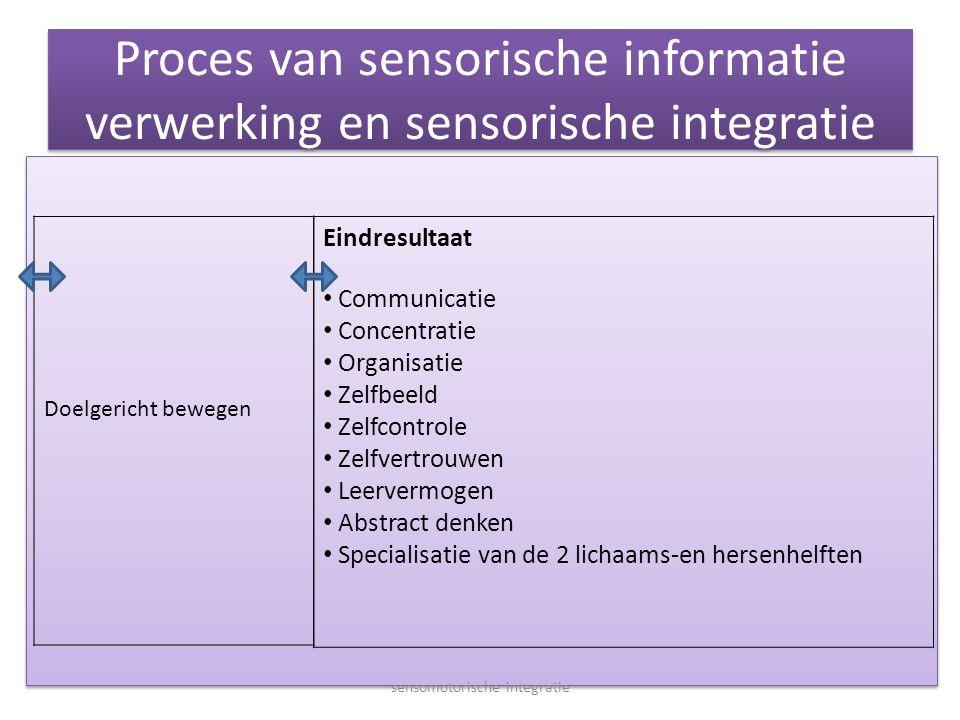 Proces van sensorische informatie verwerking en sensorische integratie sensomotorische integratie Eindresultaat • Communicatie • Concentratie • Organi