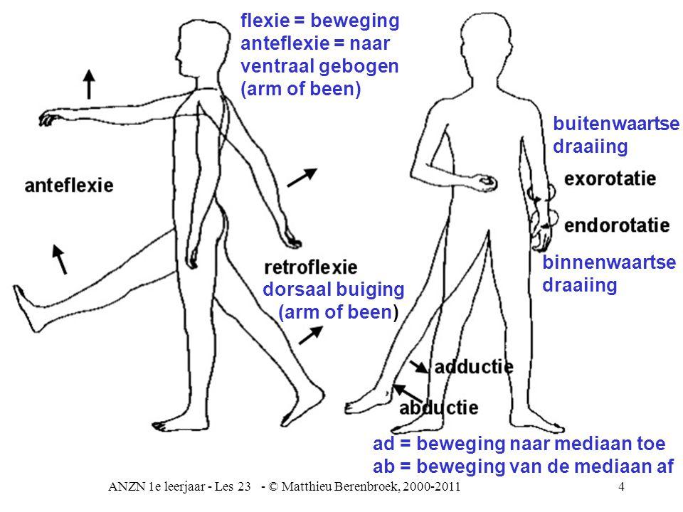 ANZN 1e leerjaar - Les 23 - © Matthieu Berenbroek, 2000-20115 extentie = strekbeweging supinatie = draaibeweging handpalm boven ligt of voet mediale rand omhoog gaat pronatie = draaibeweging hand waarbij handrug boven ligt of voet mediale rand omlaag gaat