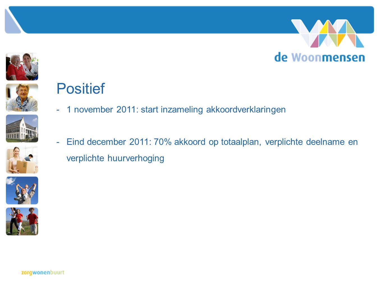 Positief -1 november 2011: start inzameling akkoordverklaringen -Eind december 2011: 70% akkoord op totaalplan, verplichte deelname en verplichte huur