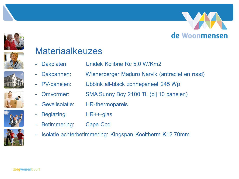 Materiaalkeuzes -Dakplaten: Unidek Kolibrie Rc 5,0 W/Km2 -Dakpannen: Wienerberger Maduro Narvik (antraciet en rood) -PV-panelen: Ubbink all-black zonn