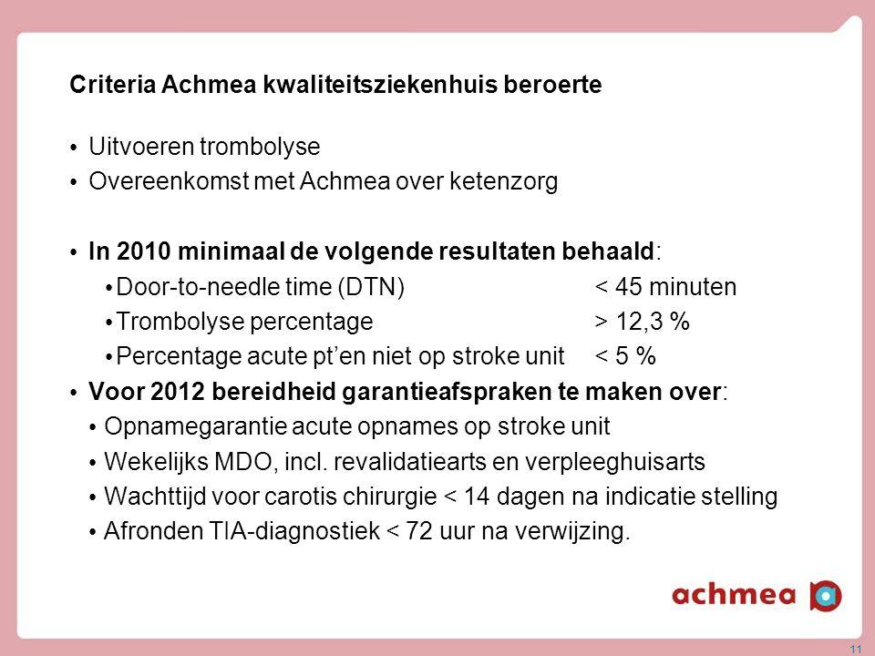 Criteria Achmea kwaliteitsziekenhuis beroerte • Uitvoeren trombolyse • Overeenkomst met Achmea over ketenzorg • In 2010 minimaal de volgende resultate