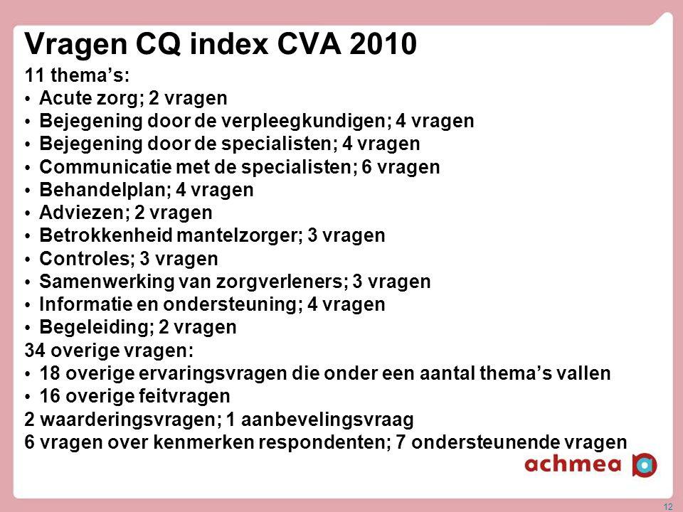 12 Vragen CQ index CVA 2010 11 thema's: • Acute zorg; 2 vragen • Bejegening door de verpleegkundigen; 4 vragen • Bejegening door de specialisten; 4 vr