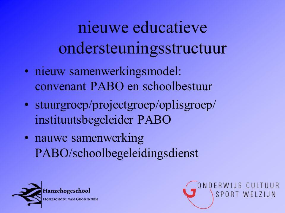 nieuwe educatieve ondersteuningsstructuur •nieuw samenwerkingsmodel: convenant PABO en schoolbestuur •stuurgroep/projectgroep/oplisgroep/ instituutsbe