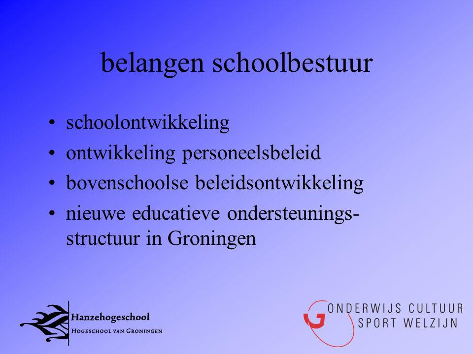 belangen schoolbestuur •schoolontwikkeling •ontwikkeling personeelsbeleid •bovenschoolse beleidsontwikkeling •nieuwe educatieve ondersteunings- struct