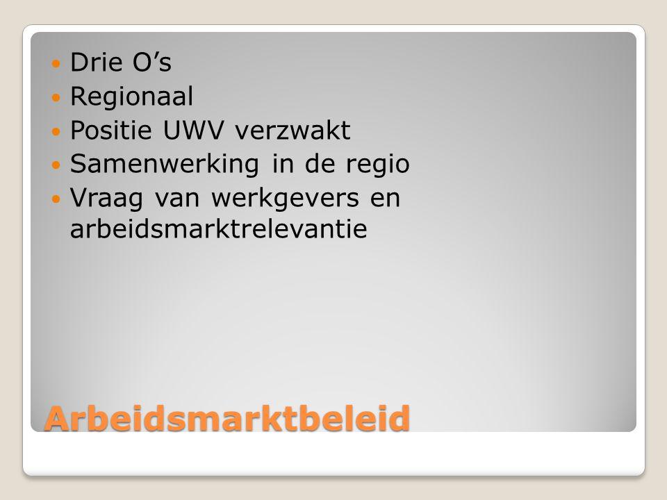 Arbeidsmarktbeleid  Drie O's  Regionaal  Positie UWV verzwakt  Samenwerking in de regio  Vraag van werkgevers en arbeidsmarktrelevantie