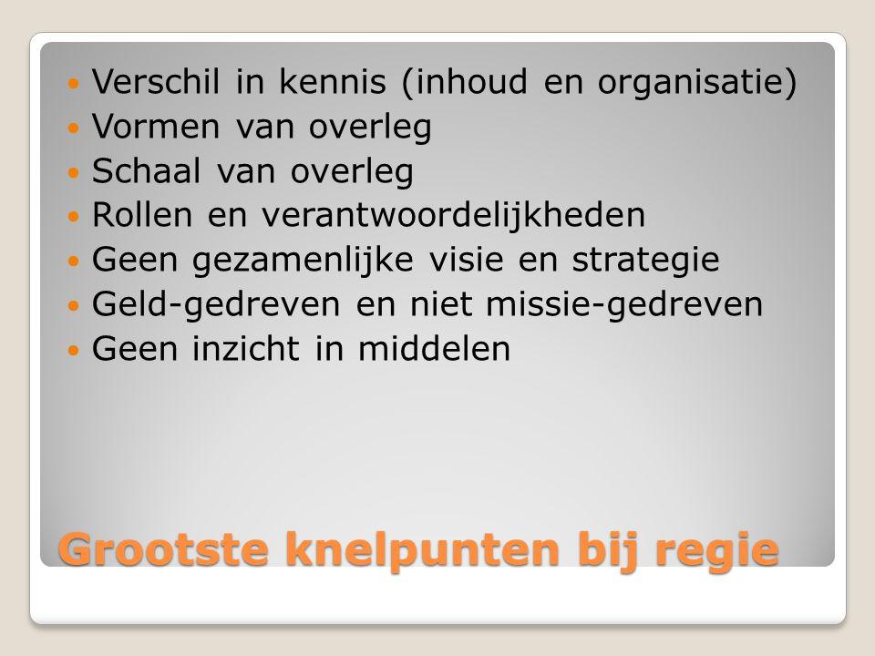 Grootste knelpunten bij regie  Verschil in kennis (inhoud en organisatie)  Vormen van overleg  Schaal van overleg  Rollen en verantwoordelijkheden