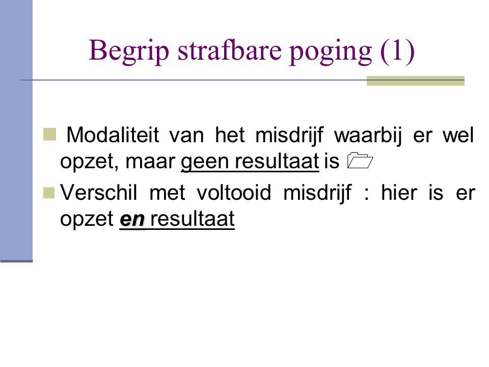 Begrip strafbare poging (1)  Modaliteit van het misdrijf waarbij er wel opzet, maar geen resultaat is  en  Verschil met voltooid misdrijf : hier is