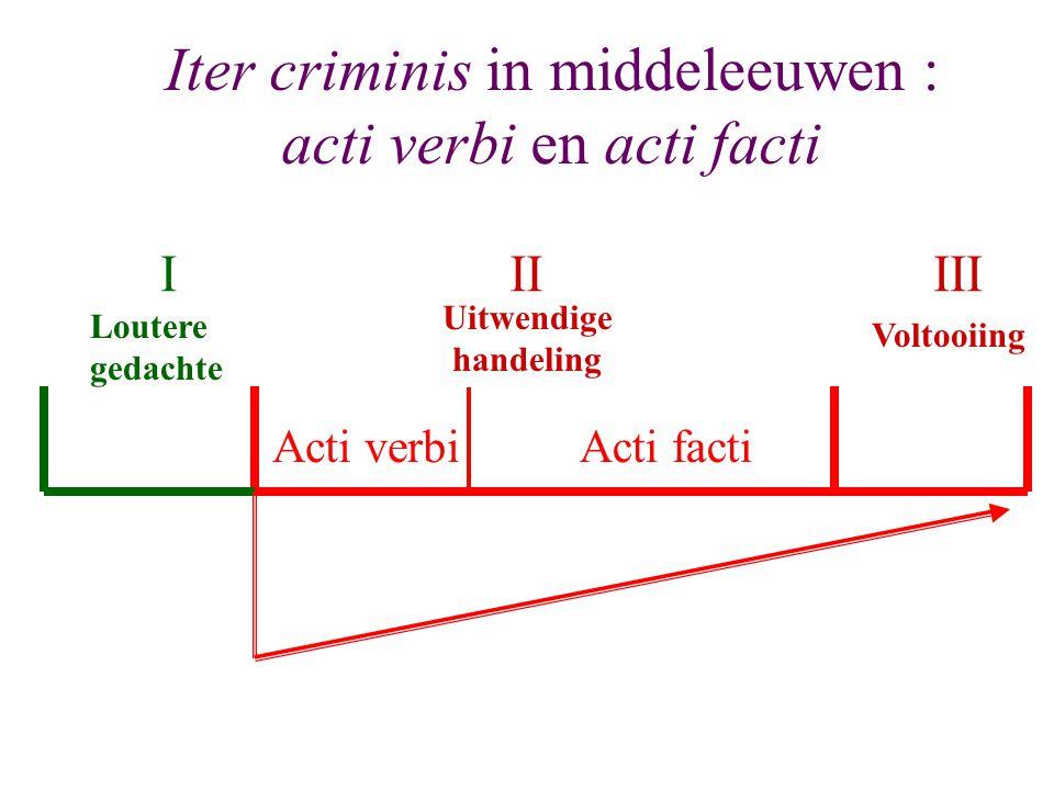 Iter criminis in middeleeuwen : acti verbi en acti facti Loutere gedachte Acti verbiActi facti Voltooiing IIIIII Uitwendige handeling