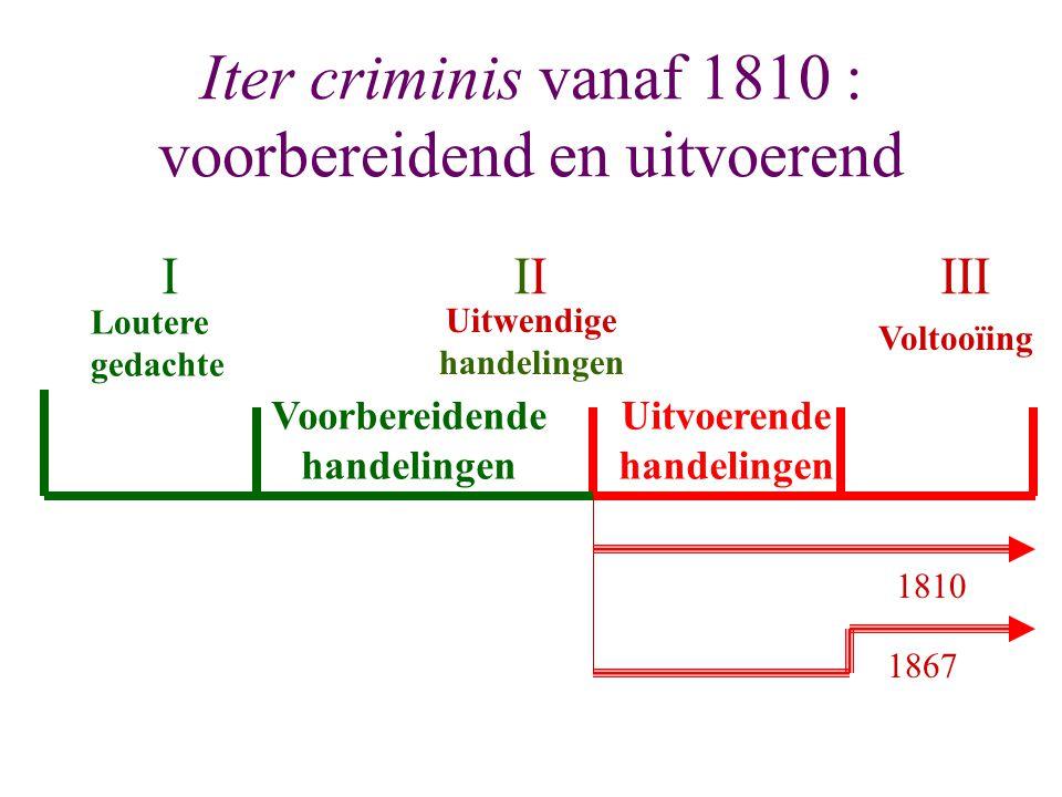 Iter criminis vanaf 1810 : voorbereidend en uitvoerend Loutere gedachte Voorbereidende handelingen Voltooïing IIIII Uitwendige handelingen Uitvoerende