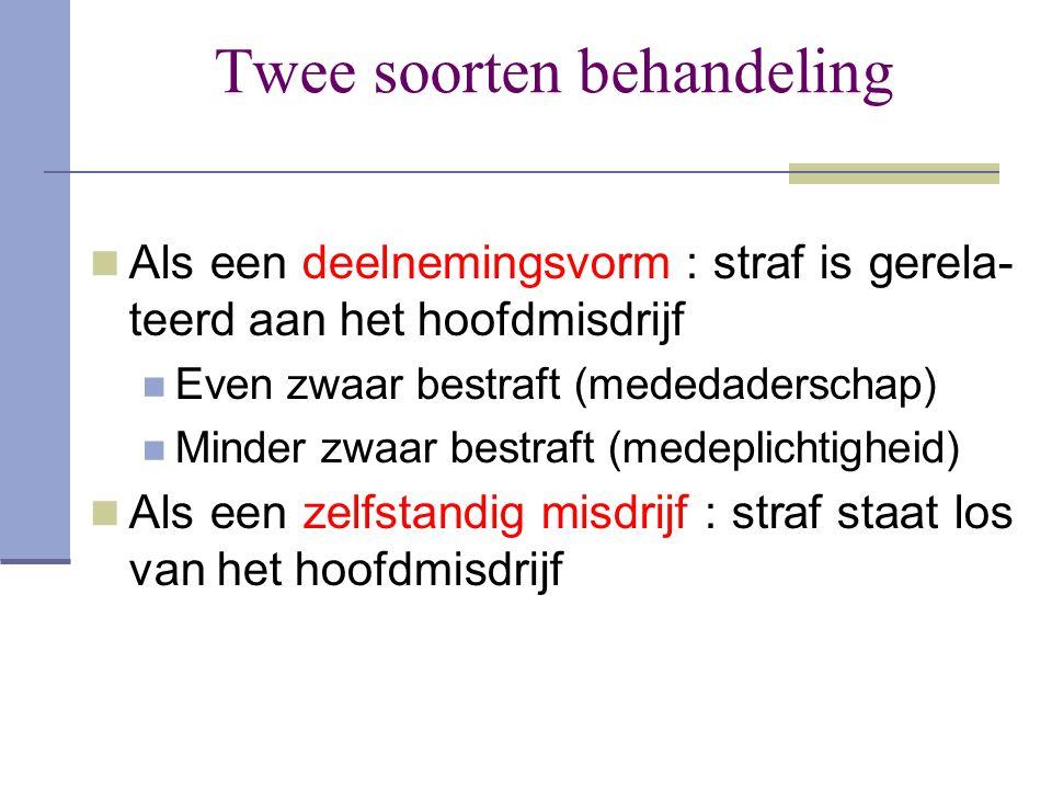 Twee soorten behandeling  Als een deelnemingsvorm : straf is gerela- teerd aan het hoofdmisdrijf  Even zwaar bestraft (mededaderschap)  Minder zwaa