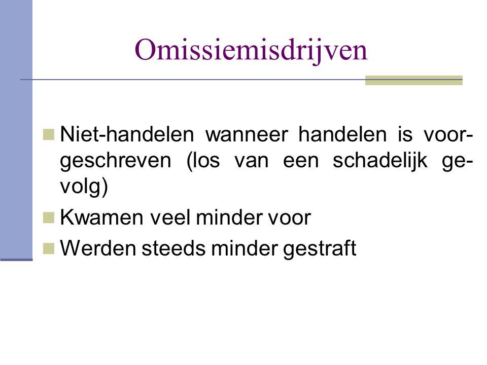 Strafbaarheid en bestraffing van raad in de « Code pénal » van 1791  Strafbaarheid : alleen collectieve uitlok- king strafbaar, d.w.z.