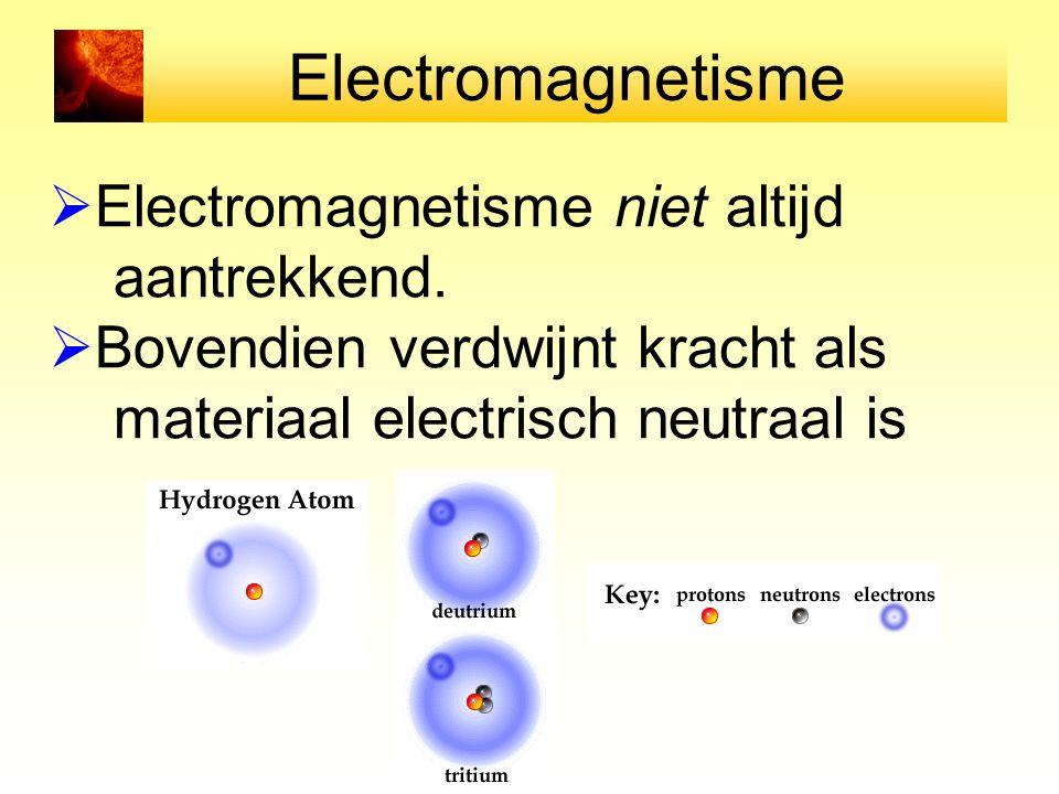 Electromagnetisme  Electromagnetisme niet altijd aantrekkend.  Bovendien verdwijnt kracht als materiaal electrisch neutraal is