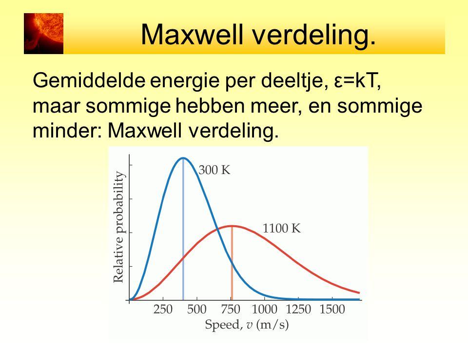 Maxwell verdeling. Gemiddelde energie per deeltje, ε=kT, maar sommige hebben meer, en sommige minder: Maxwell verdeling.