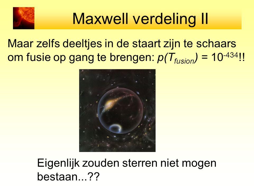 Maxwell verdeling II Maar zelfs deeltjes in de staart zijn te schaars om fusie op gang te brengen: p(T fusion ) = 10 -434 !! Eigenlijk zouden sterren