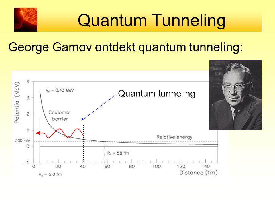 Quantum Tunneling George Gamov ontdekt quantum tunneling: Quantum tunneling