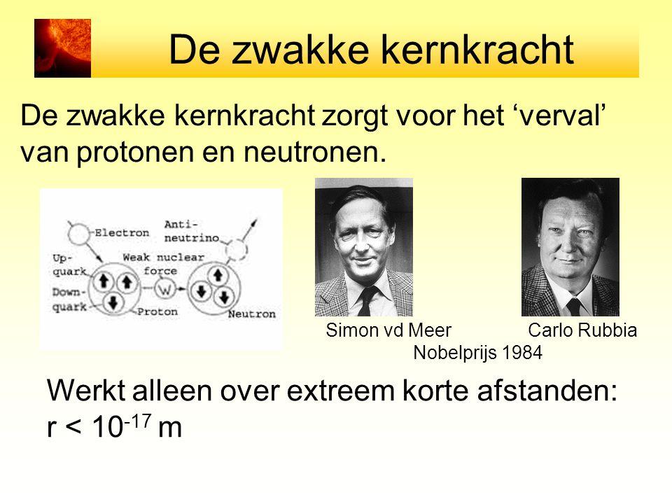 De zwakke kernkracht De zwakke kernkracht zorgt voor het 'verval' van protonen en neutronen. Werkt alleen over extreem korte afstanden: r < 10 -17 m S