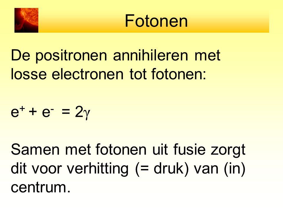 Fotonen De positronen annihileren met losse electronen tot fotonen: e + + e - = 2 γ Samen met fotonen uit fusie zorgt dit voor verhitting (= druk) van