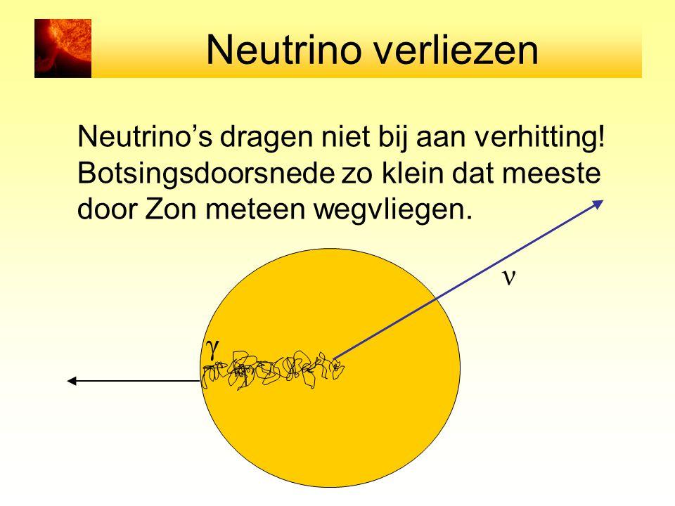 Neutrino verliezen Neutrino's dragen niet bij aan verhitting! Botsingsdoorsnede zo klein dat meeste door Zon meteen wegvliegen. γ ν