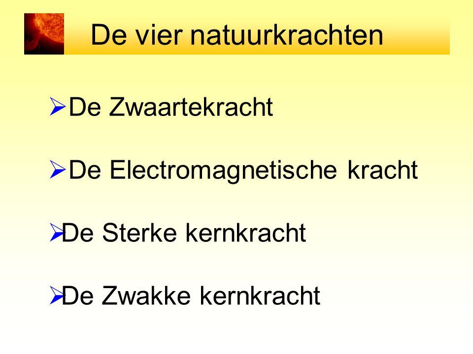 De vier natuurkrachten  De Zwaartekracht  De Electromagnetische kracht  De Sterke kernkracht  De Zwakke kernkracht