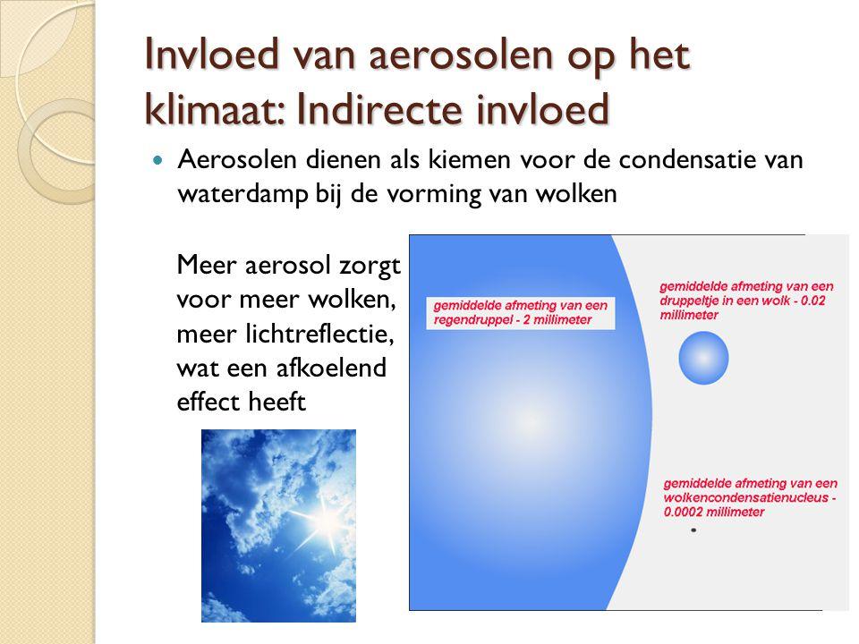 Invloed van aerosolen op het klimaat: Indirecte invloed  Aerosolen dienen als kiemen voor de condensatie van waterdamp bij de vorming van wolken Meer