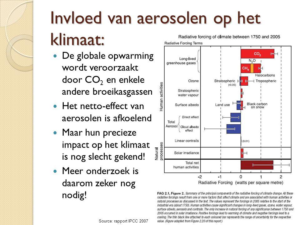 Invloed van aerosolen op het klimaat:  De globale opwarming wordt veroorzaakt door CO 2 en enkele andere broeikasgassen  Het netto-effect van aerosolen is afkoelend  Maar hun precieze impact op het klimaat is nog slecht gekend.