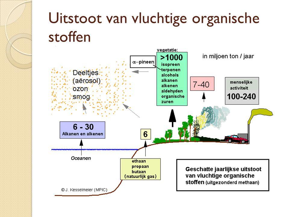 Uitstoot van vluchtige organische stoffen