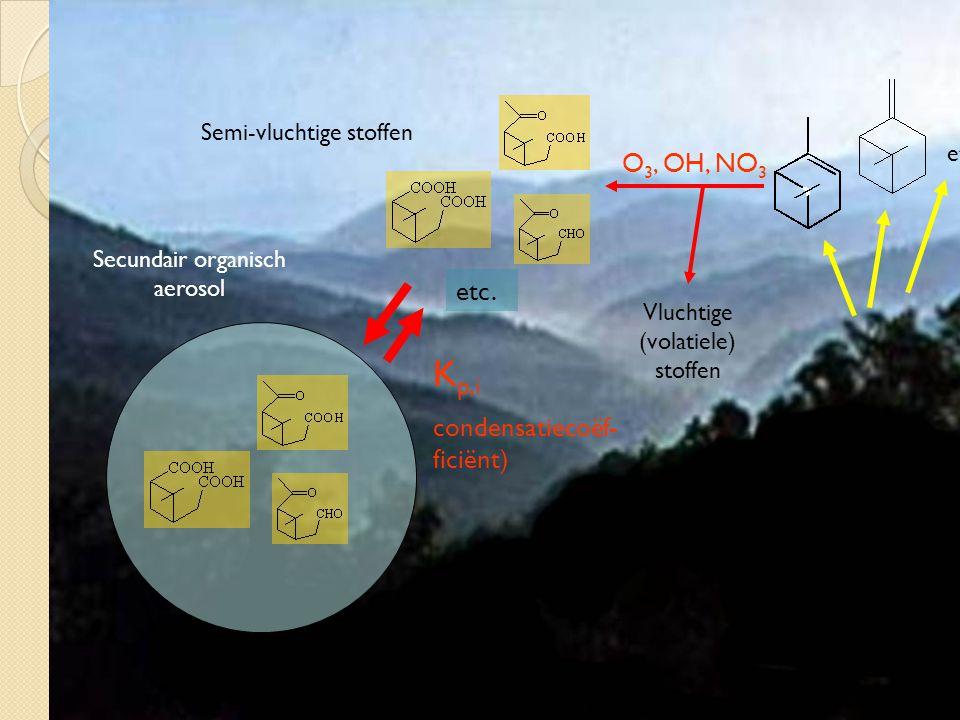 O 3, OH, NO 3 etc. Vluchtige (volatiele) stoffen Semi-vluchtige stoffen etc. Secundair organisch aerosol K p,i condensatiecoëf- ficiënt)