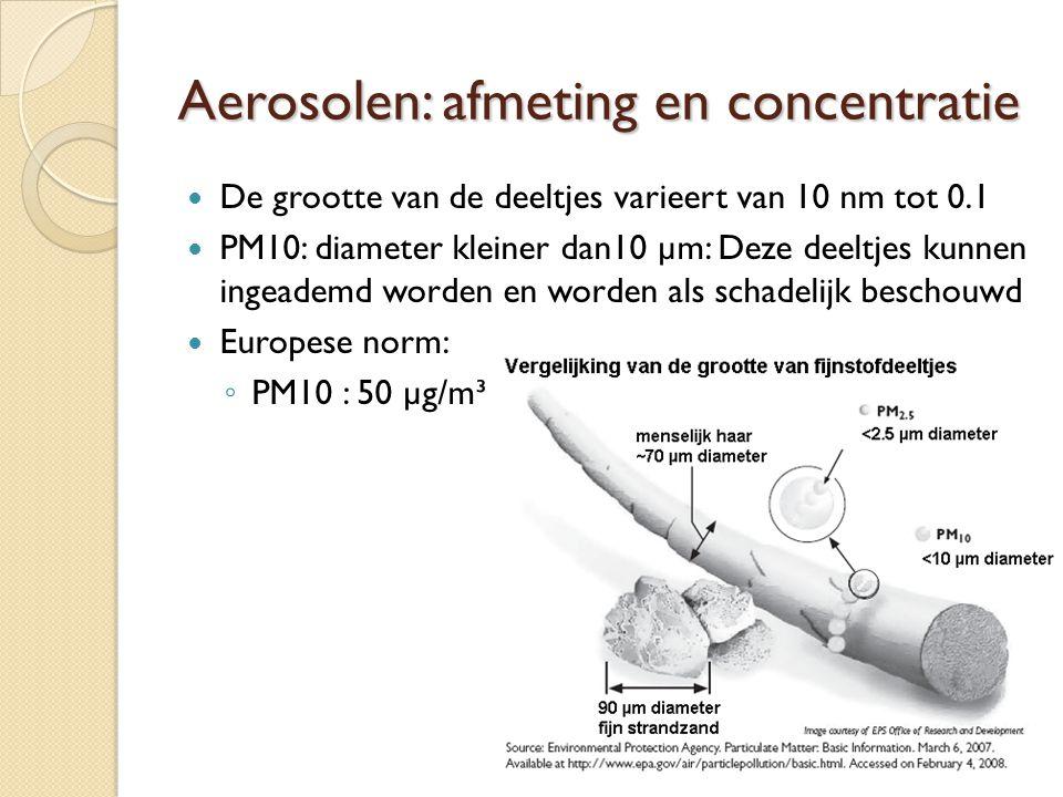 Aerosolen: afmeting en concentratie  De grootte van de deeltjes varieert van 10 nm tot 0.1  PM10: diameter kleiner dan10 µm: Deze deeltjes kunnen ingeademd worden en worden als schadelijk beschouwd  Europese norm: ◦ PM10 : 50 µg/m³