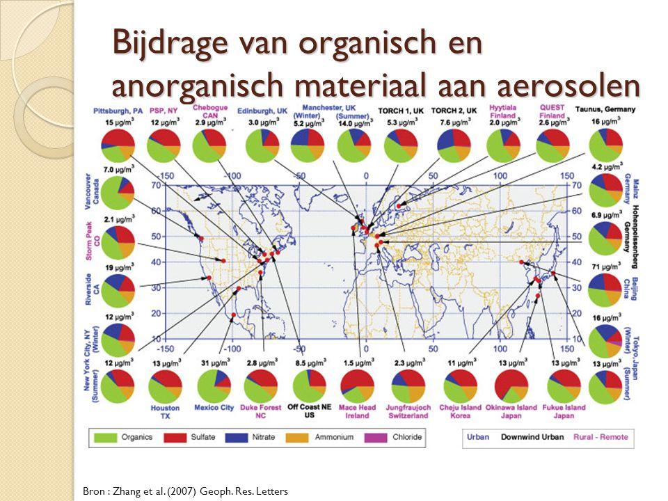 Bijdrage van organisch en anorganisch materiaal aan aerosolen Bron : Zhang et al. (2007) Geoph. Res. Letters