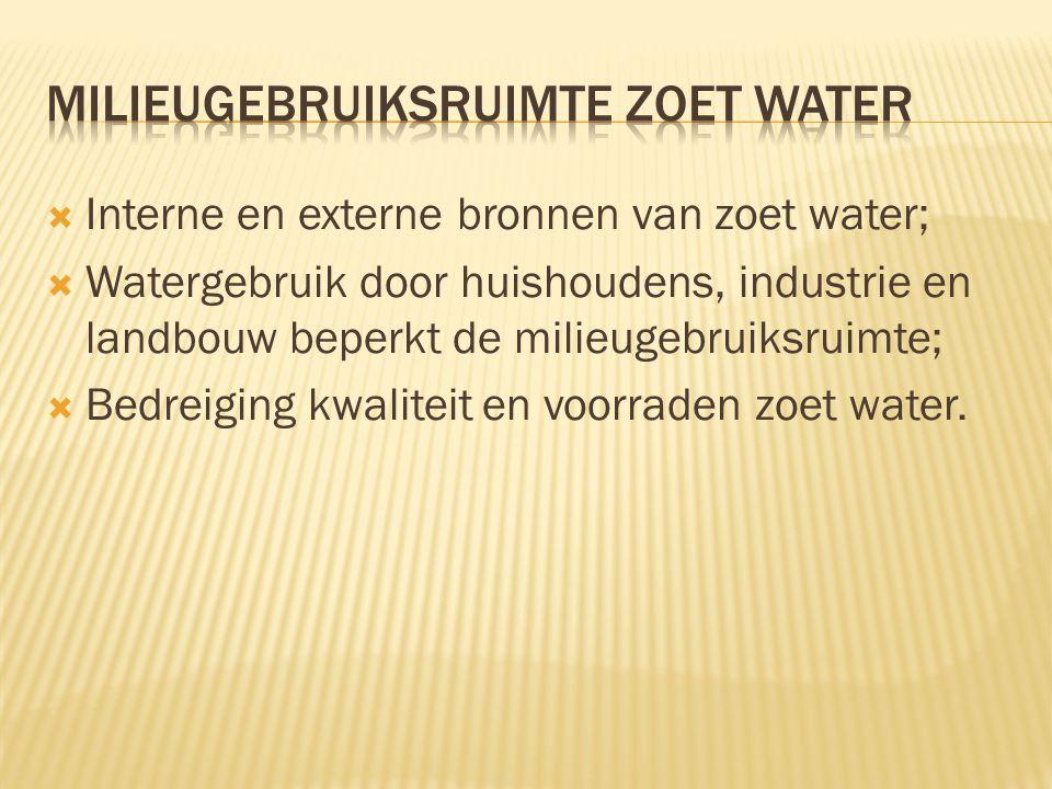  Interne en externe bronnen van zoet water;  Watergebruik door huishoudens, industrie en landbouw beperkt de milieugebruiksruimte;  Bedreiging kwal