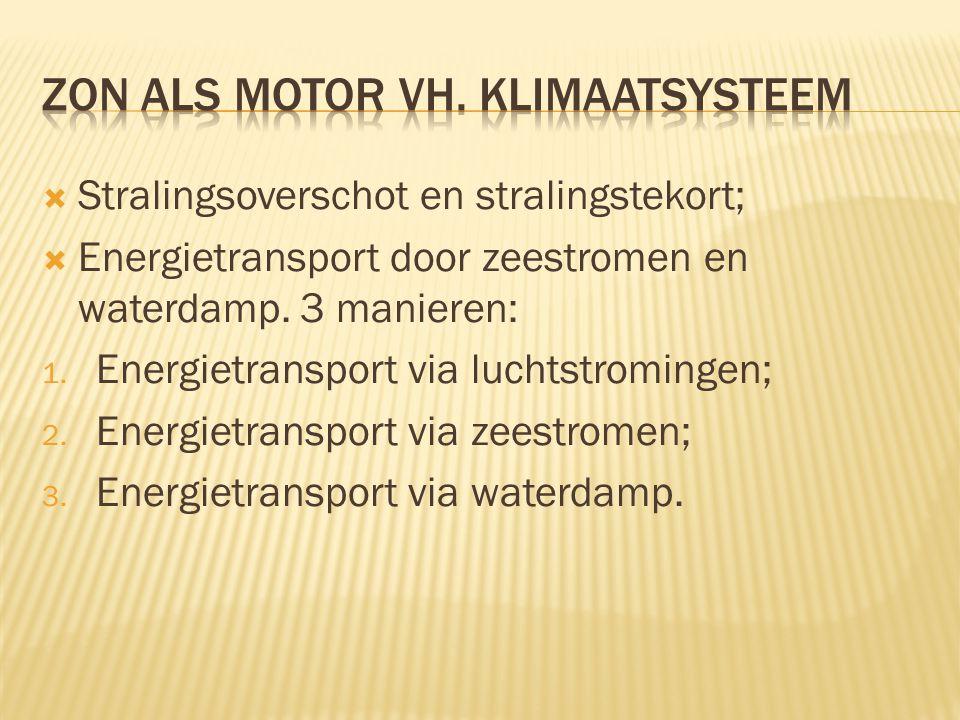  Stralingsoverschot en stralingstekort;  Energietransport door zeestromen en waterdamp. 3 manieren: 1. Energietransport via luchtstromingen; 2. Ener