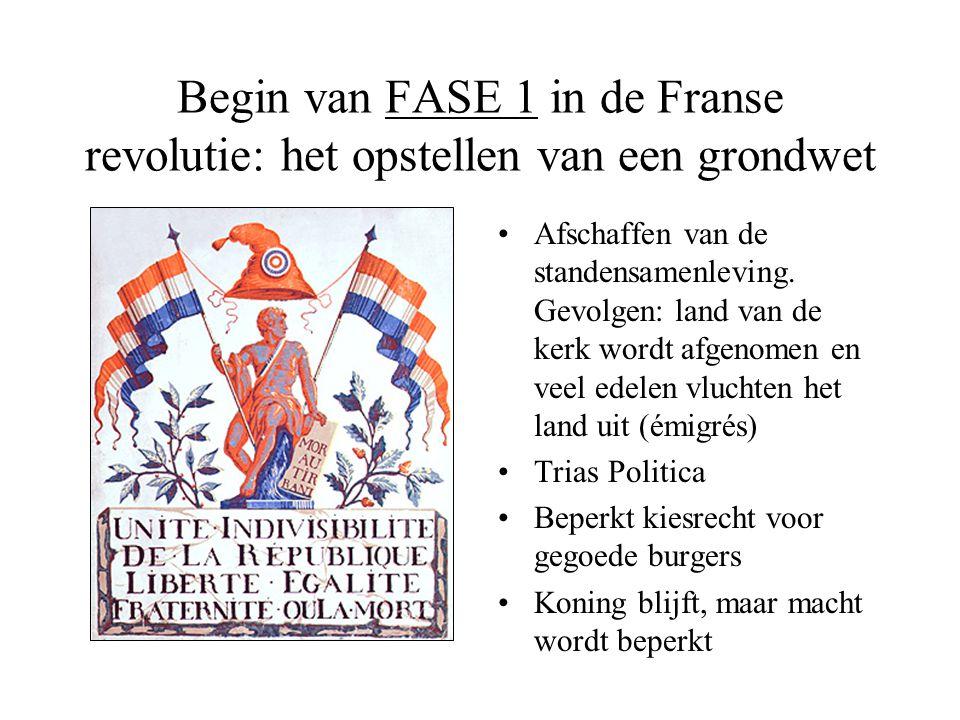Begin van FASE 1 in de Franse revolutie: het opstellen van een grondwet •Afschaffen van de standensamenleving. Gevolgen: land van de kerk wordt afgeno