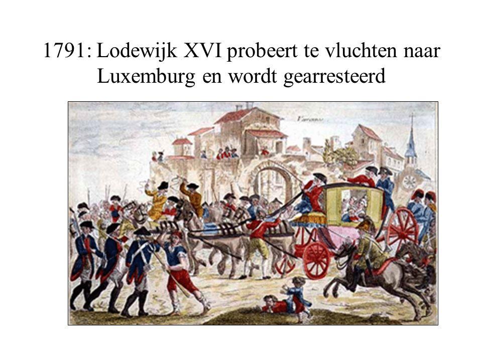 April 1792: begin van de Eerste Coalitie oorlog (1792-97) •Frankrijk verklaart Oostenrijk preventief de oorlog •Oostenrijk krijgt steun van Pruisen •De oorlog verloopt slecht voor Frankrijk: langzame radicalisering van het Franse bewind •In 1793 breidt de coalitie zich uit met Engeland, Spanje en de Republiek.