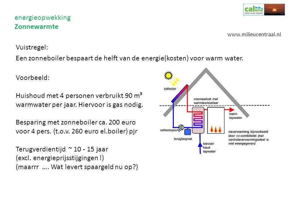 Vuistregel: Een zonneboiler bespaart de helft van de energie(kosten) voor warm water. Voorbeeld: Huishoud met 4 personen verbruikt 90 m³ warmwater per