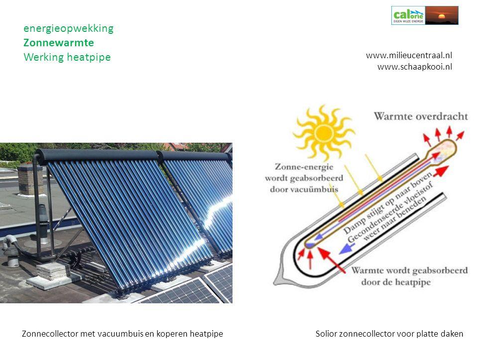 energieopwekking Zonnewarmte Werking heatpipe Solior zonnecollector voor platte dakenZonnecollector met vacuumbuis en koperen heatpipe www.milieucentr