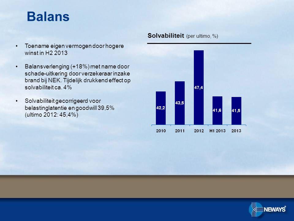 •Toename eigen vermogen door hogere winst in H2 2013 •Balansverlenging (+18%) met name door schade-uitkering door verzekeraar inzake brand bij NEK. Ti
