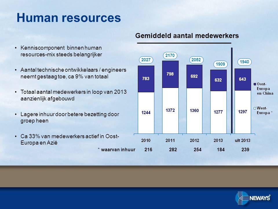 Human resources Gemiddeld aantal medewerkers •Kenniscomponent binnen human resources-mix steeds belangrijker •Aantal technische ontwikkelaars / engine