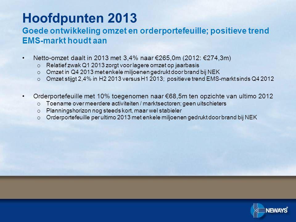•Bedrijfsresultaat stijgt in 2013 naar €6,3m* (2012: €2,4m) o Gestaag en sterk herstel winstgevendheid in loop van het jaar vanaf dip in Q4 2012 o H2 2013 (€5,0m) duidelijk beter dan H1 2013 (€1,3m) o Kostenbesparing door herallocatie activiteiten NEE zichtbaar vanaf H2 2013 (ca €3,5m op jaarbasis) o Bedrijfsschade NEK gedekt door verzekeraar; afwikkeling heeft neutraal effect op resultaat o Onbalans in bezetting binnen de groep nagenoeg verdwenen; kosten duidelijk gereduceerd •Nettowinst naar €4,7m* (2012: €0,4m*) o Exclusief reorganisatielast van €2,8m voor herallocatie activiteiten NEE o Belastingdruk lager dan 25% door toekenning gebruik innovatiebox •Dividendvoorstel 30% op basis van nettowinst inclusief bijzondere baten en lasten van €1,9m o €0,06 per aandeel in contanten Hoofdpunten 2013 Sterk winstherstel in H2 * Exclusief bijzondere baten en lasten