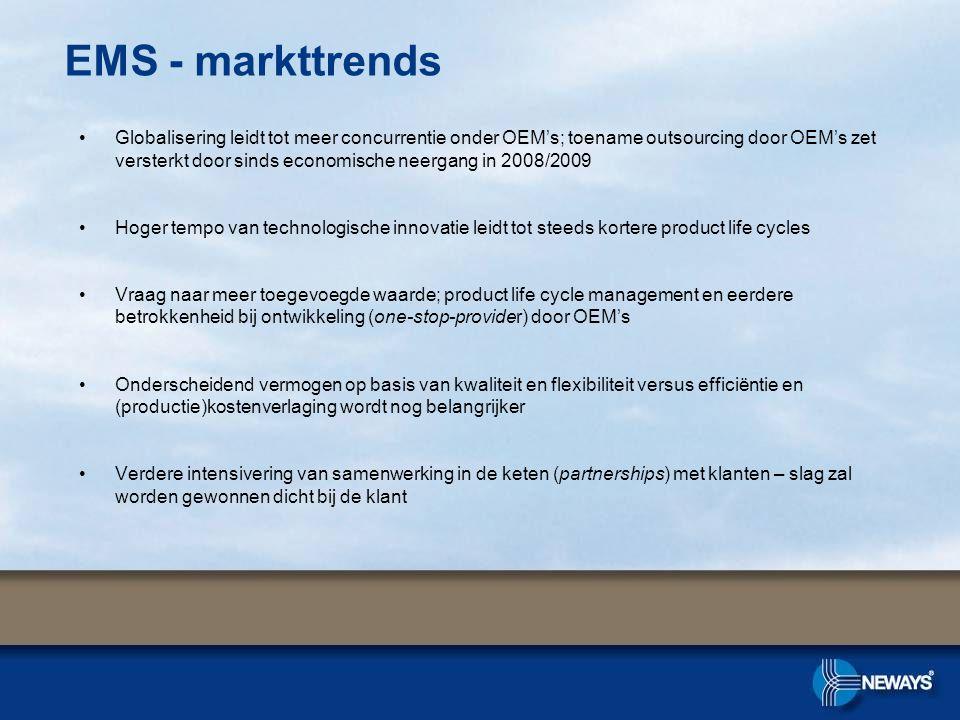 EMS - markttrends •Globalisering leidt tot meer concurrentie onder OEM's; toename outsourcing door OEM's zet versterkt door sinds economische neergang