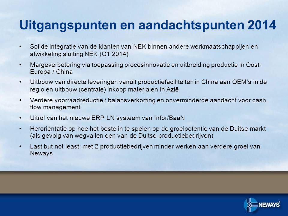 Uitgangspunten en aandachtspunten 2014 •Solide integratie van de klanten van NEK binnen andere werkmaatschappijen en afwikkeling sluiting NEK (Q1 2014
