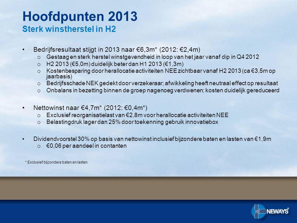 •Toename eigen vermogen door hogere winst in H2 2013 •Balansverlenging (+18%) met name door schade-uitkering door verzekeraar inzake brand bij NEK.