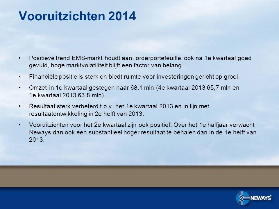Vooruitzichten 2014 •Positieve trend EMS-markt houdt aan, orderportefeuille, ook na 1e kwartaal goed gevuld, hoge marktvolatiliteit blijft een factor