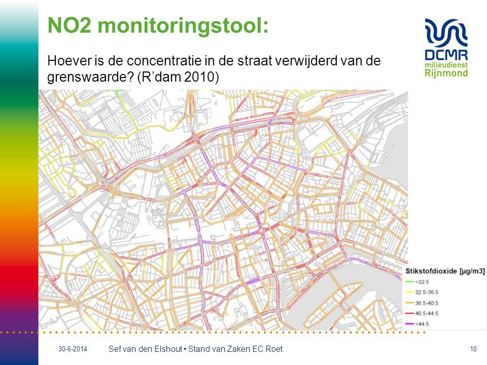 Sef van den Elshout • Stand van Zaken EC Roet 30-6-201410 NO2 monitoringstool: Hoever is de concentratie in de straat verwijderd van de grenswaarde? (