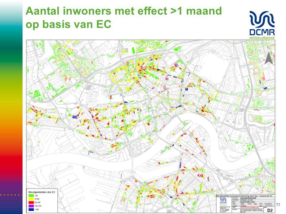 Sef van den Elshout • Stand van Zaken EC Roet 30-6-201411 Aantal inwoners met effect >1 maand op basis van EC