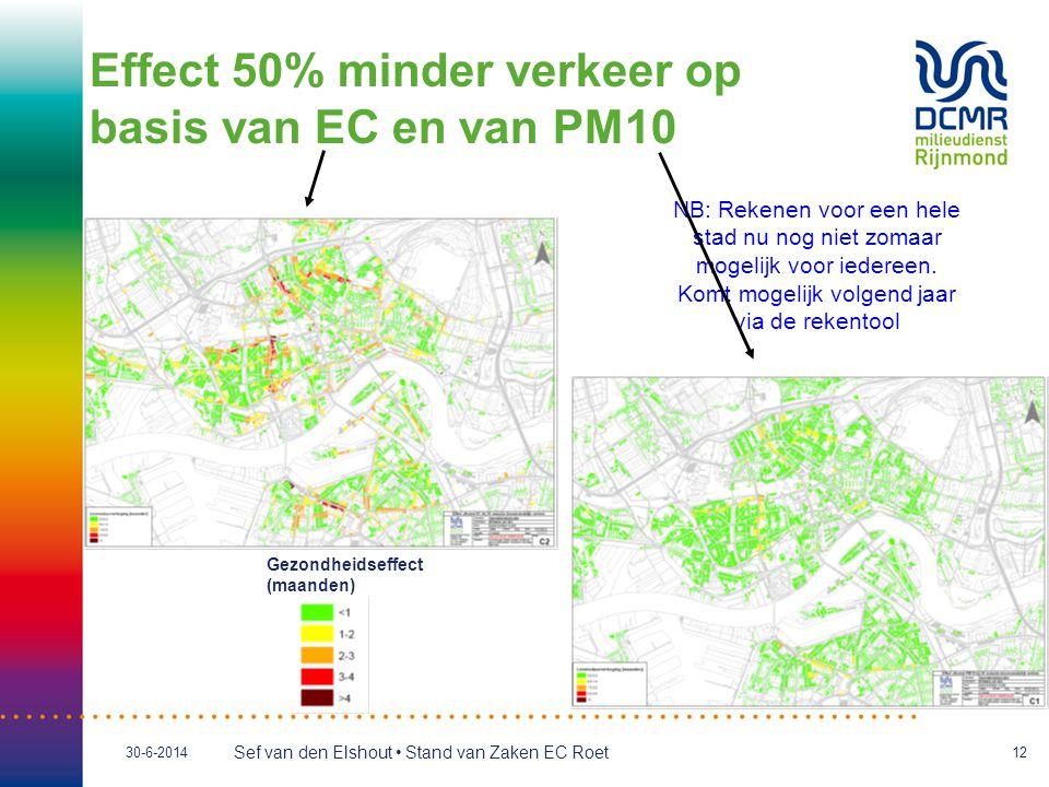 Sef van den Elshout • Stand van Zaken EC Roet 30-6-201412 NB: Rekenen voor een hele stad nu nog niet zomaar mogelijk voor iedereen. Komt mogelijk volg