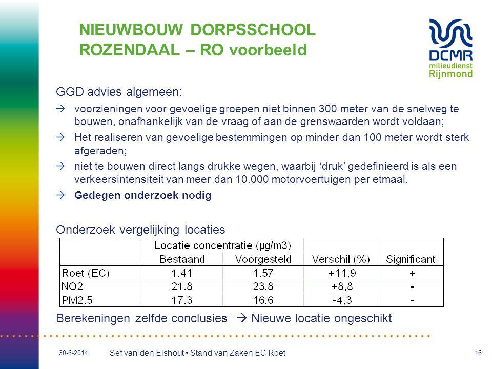 Sef van den Elshout • Stand van Zaken EC Roet 30-6-201416 NIEUWBOUW DORPSSCHOOL ROZENDAAL – RO voorbeeld GGD advies algemeen: voorzieningen voor gevoe