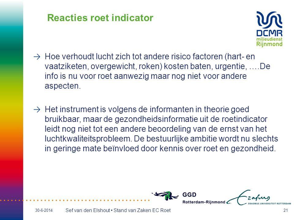 Sef van den Elshout • Stand van Zaken EC Roet 30-6-201421 Reacties roet indicator Hoe verhoudt lucht zich tot andere risico factoren (hart- en vaatziketen, overgewicht, roken) kosten baten, urgentie, ….De info is nu voor roet aanwezig maar nog niet voor andere aspecten.