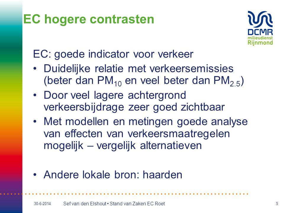 Sef van den Elshout • Stand van Zaken EC Roet 30-6-20145 EC hogere contrasten EC: goede indicator voor verkeer •Duidelijke relatie met verkeersemissie
