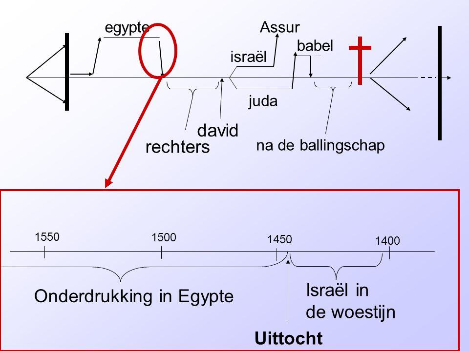 rechters david israël juda egypteAssur babel na de ballingschap 1550 1500 1450 1400 Onderdrukking in Egypte Israël in de woestijn Uittocht